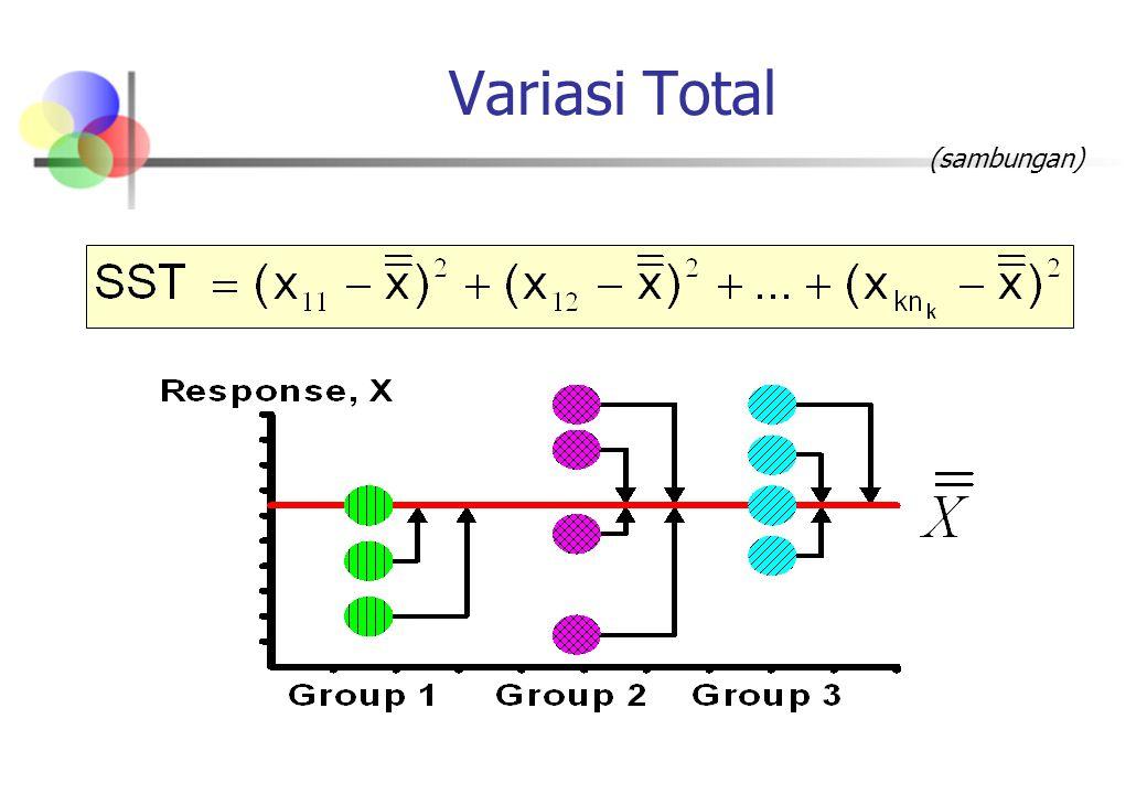 Variasi Total (sambungan)