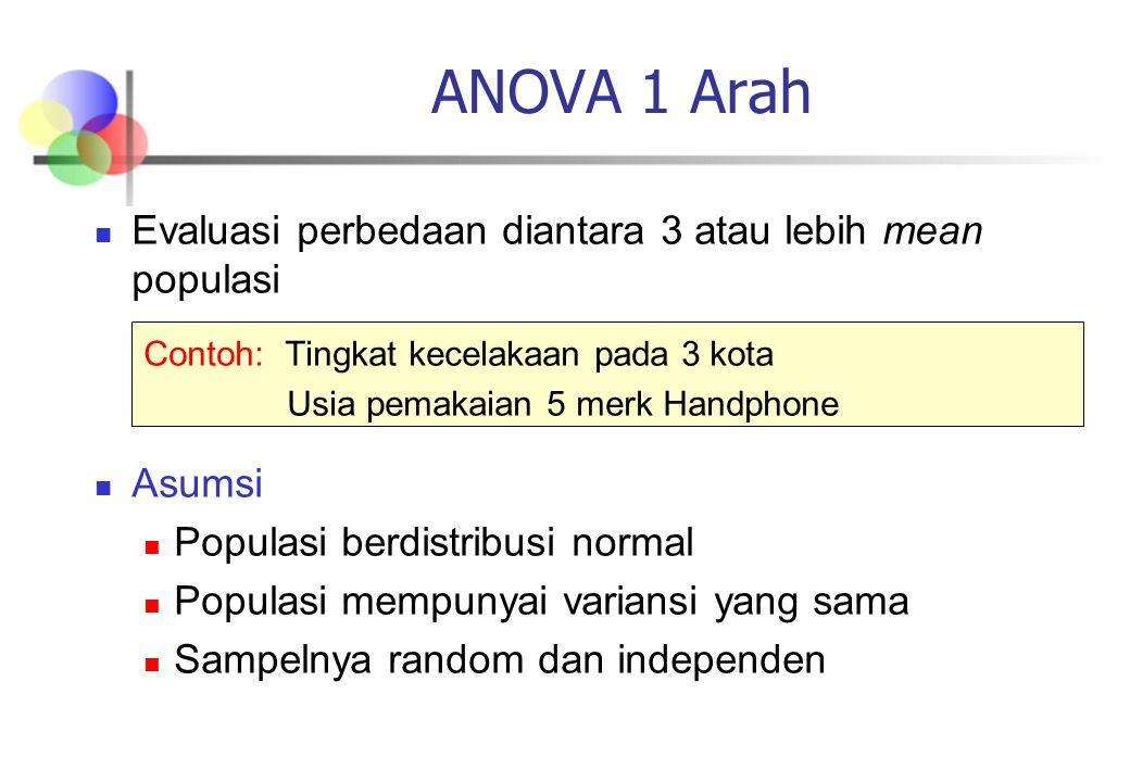 ANOVA 1 Arah Evaluasi perbedaan diantara 3 atau lebih mean populasi