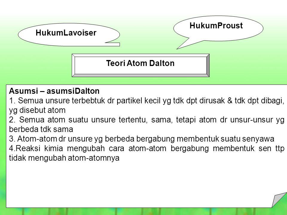 HukumProust HukumLavoiser. Teori Atom Dalton. Asumsi – asumsiDalton.