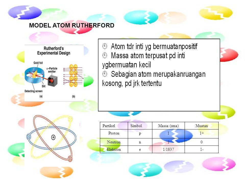 MODEL ATOM RUTHERFORD Partikel Simbol Massa (sma) Muatan Proton p 1 1+