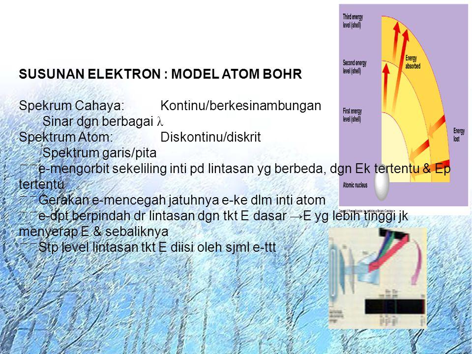 SUSUNAN ELEKTRON : MODEL ATOM BOHR