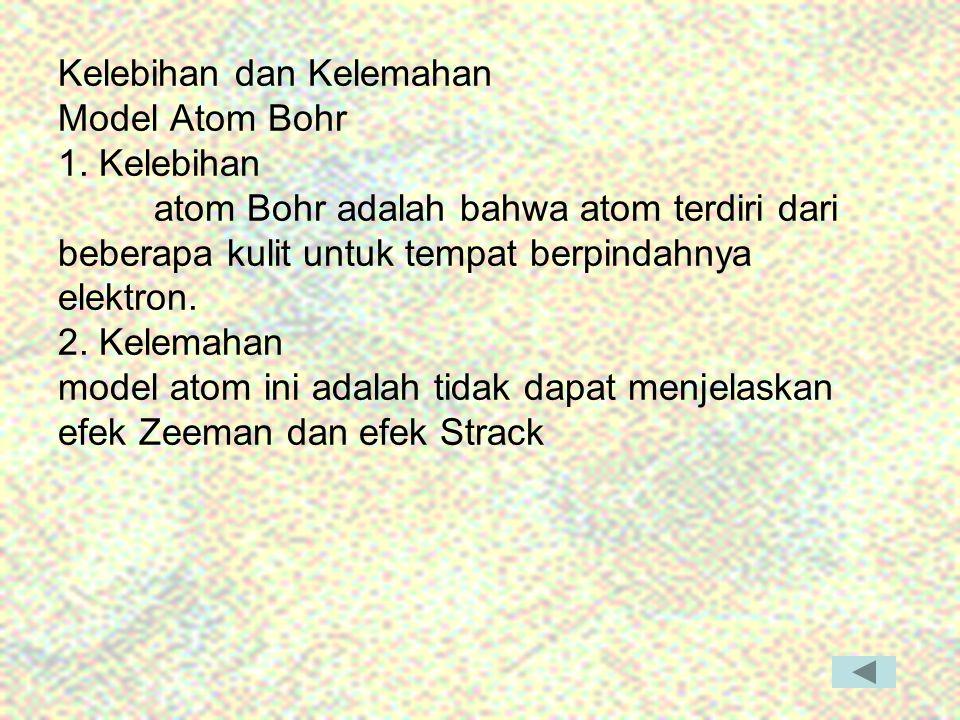 Kelebihan dan Kelemahan Model Atom Bohr 1. Kelebihan