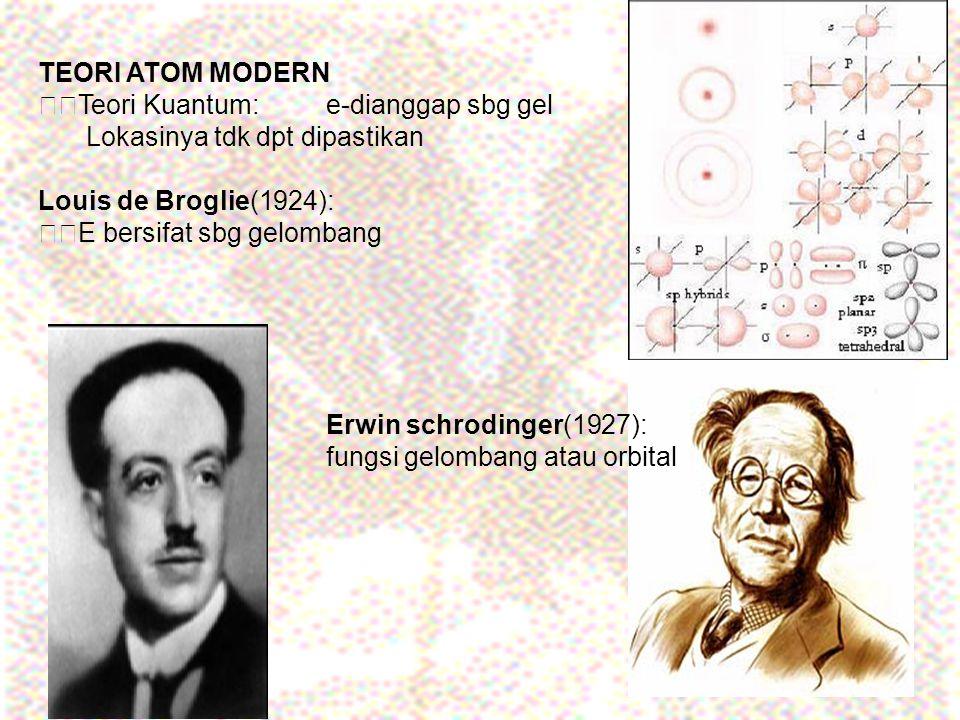 TEORI ATOM MODERN Teori Kuantum: e-dianggap sbg gel. Lokasinya tdk dpt dipastikan. Louis de Broglie(1924):