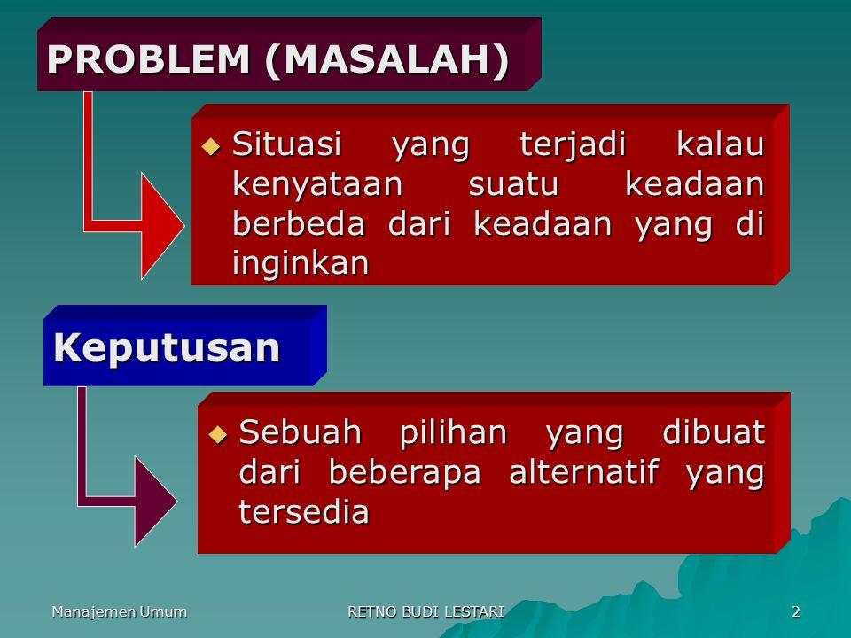 PROBLEM (MASALAH) Keputusan