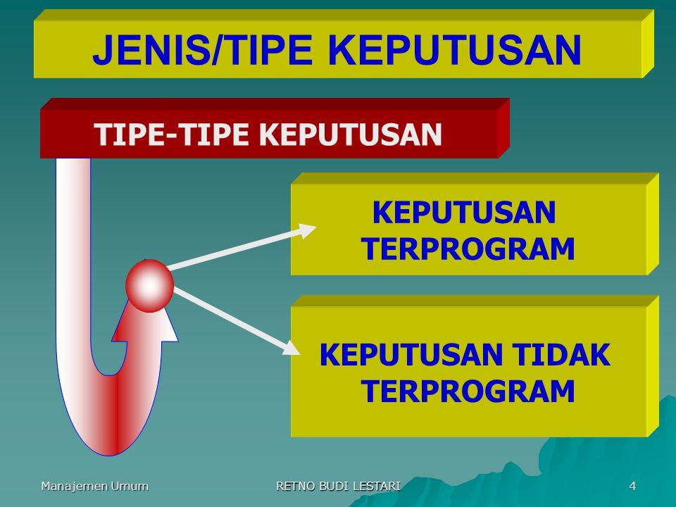 JENIS/TIPE KEPUTUSAN TIPE-TIPE KEPUTUSAN KEPUTUSAN TERPROGRAM