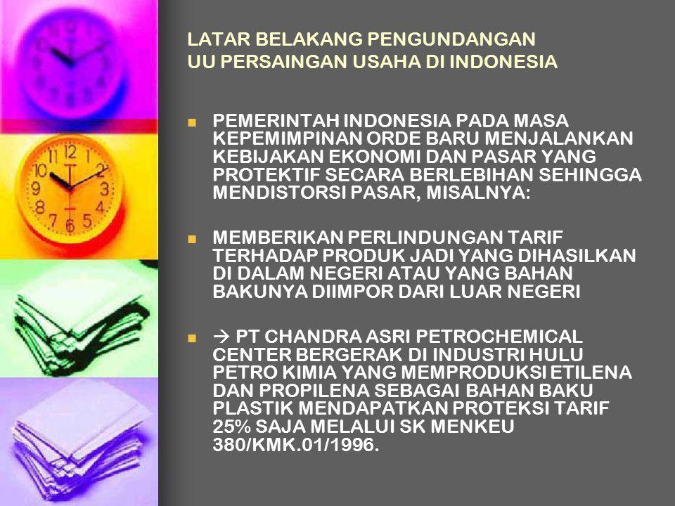 LATAR BELAKANG PENGUNDANGAN UU PERSAINGAN USAHA DI INDONESIA