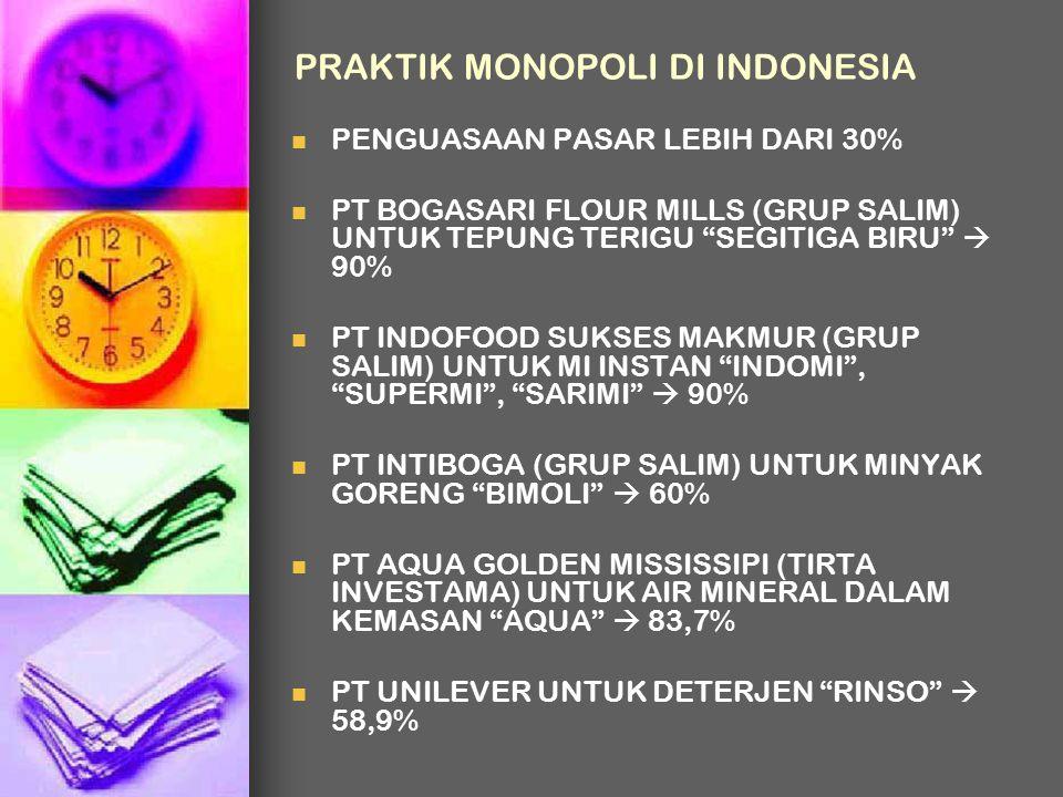 PRAKTIK MONOPOLI DI INDONESIA
