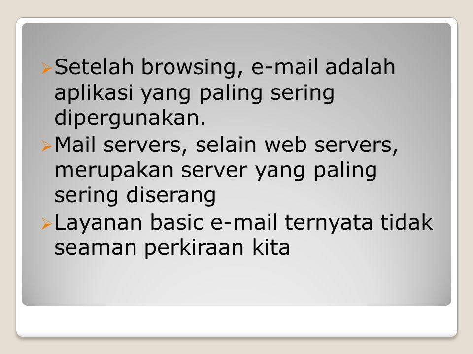 Setelah browsing, e-mail adalah aplikasi yang paling sering dipergunakan.