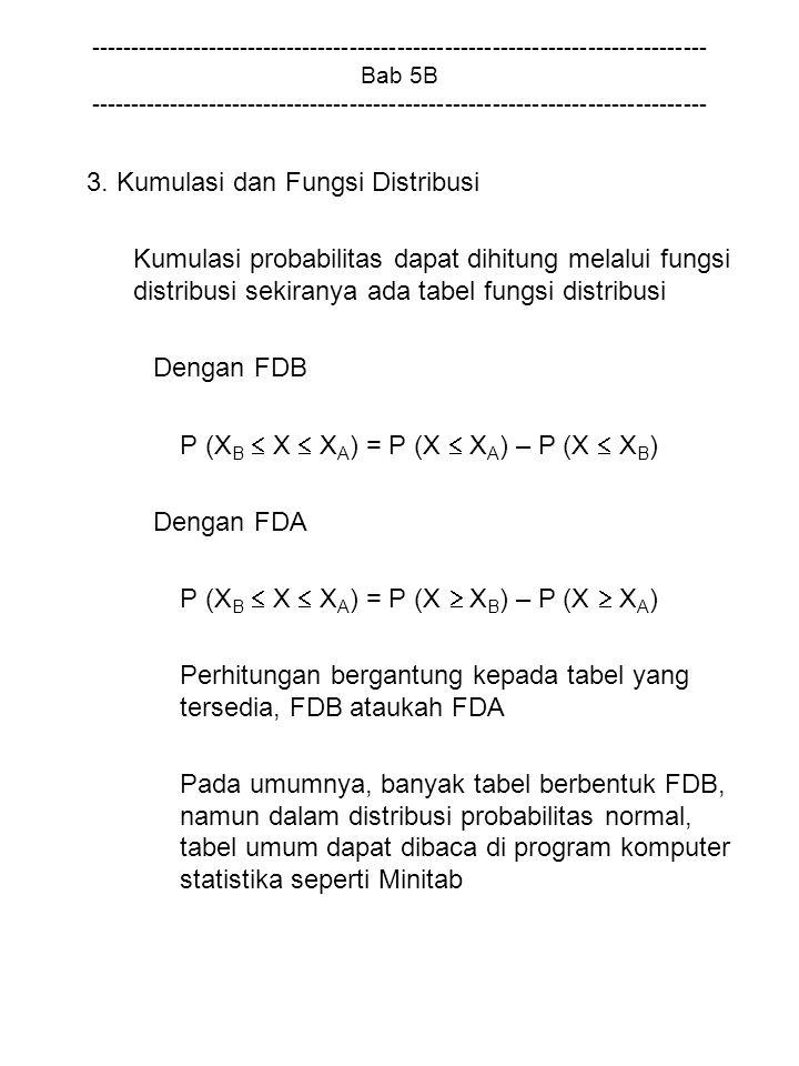 3. Kumulasi dan Fungsi Distribusi