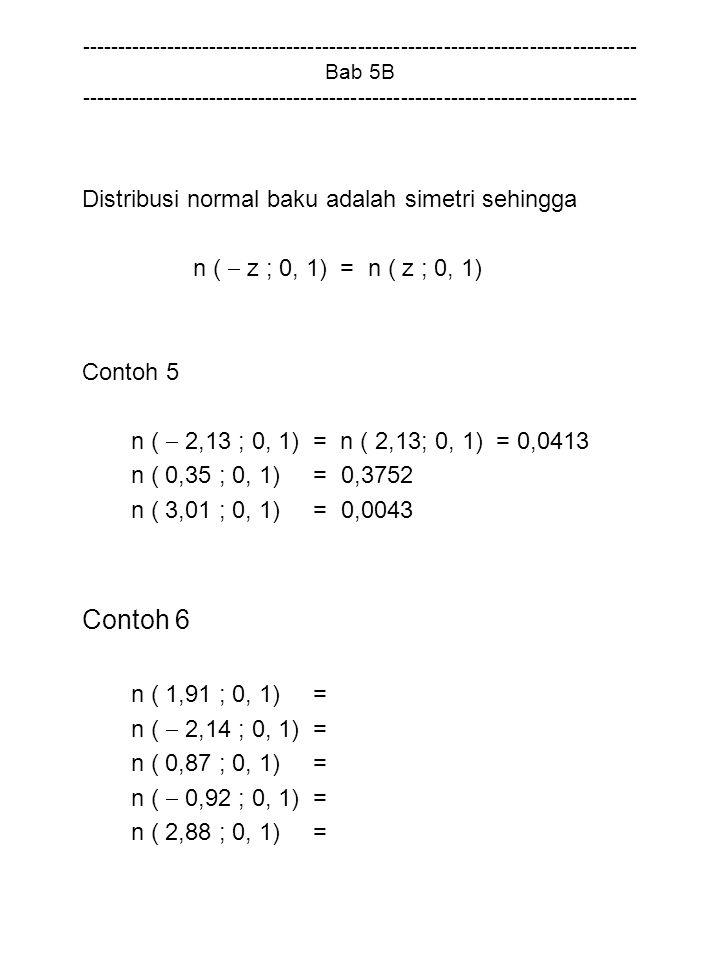 Contoh 6 Distribusi normal baku adalah simetri sehingga