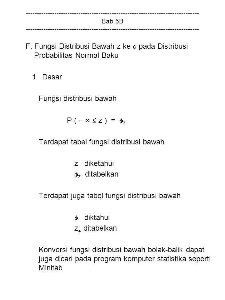 Fungsi distribusi bawah P ( –   z ) = z