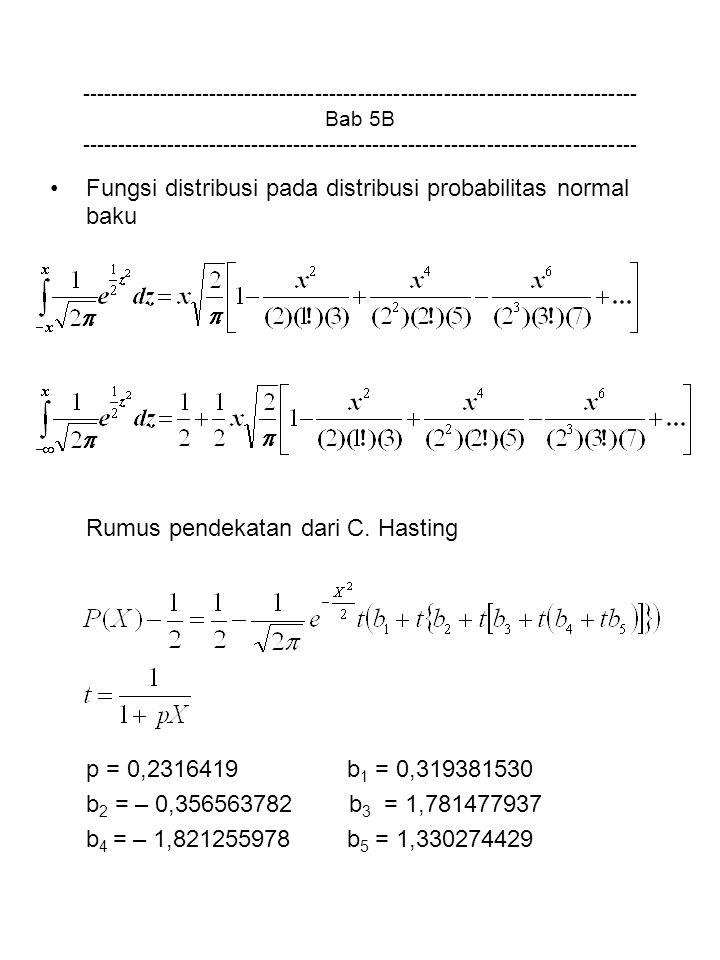 Fungsi distribusi pada distribusi probabilitas normal baku