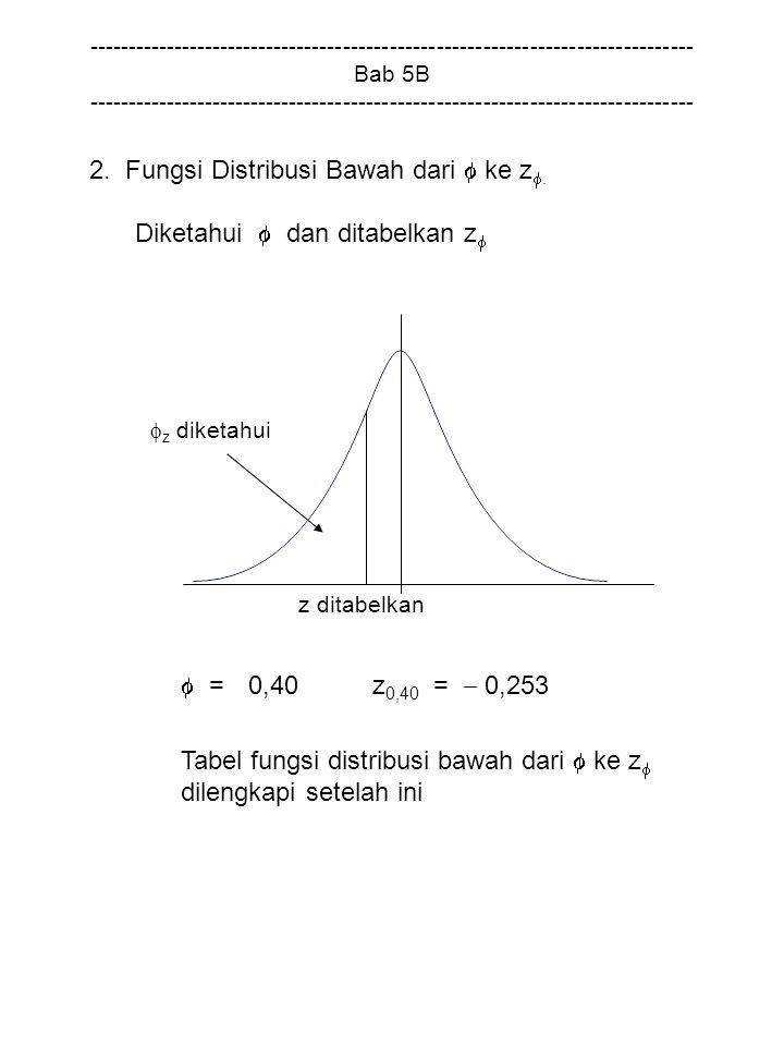 2. Fungsi Distribusi Bawah dari  ke z. Diketahui  dan ditabelkan z