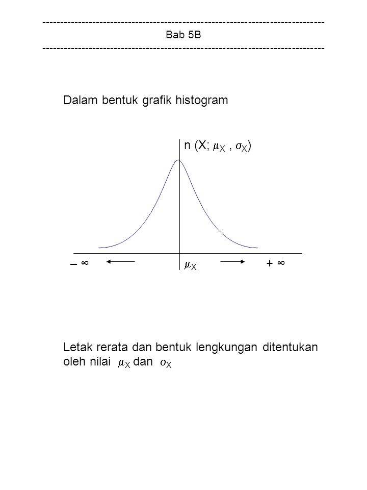 Dalam bentuk grafik histogram