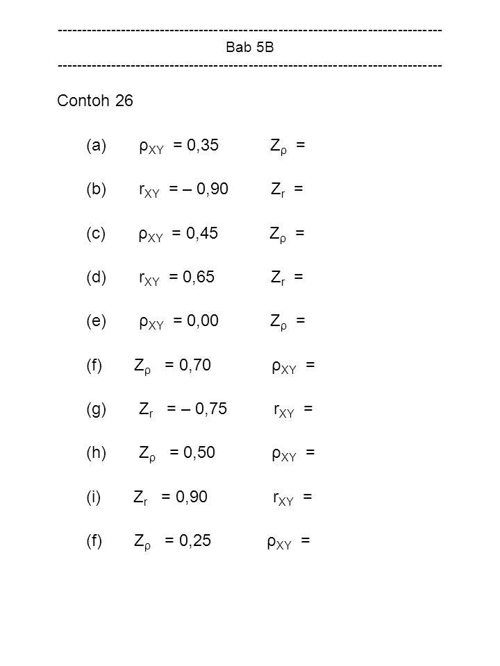Contoh 26 (a) ρXY = 0,35 Zρ = (b) rXY = – 0,90 Zr =