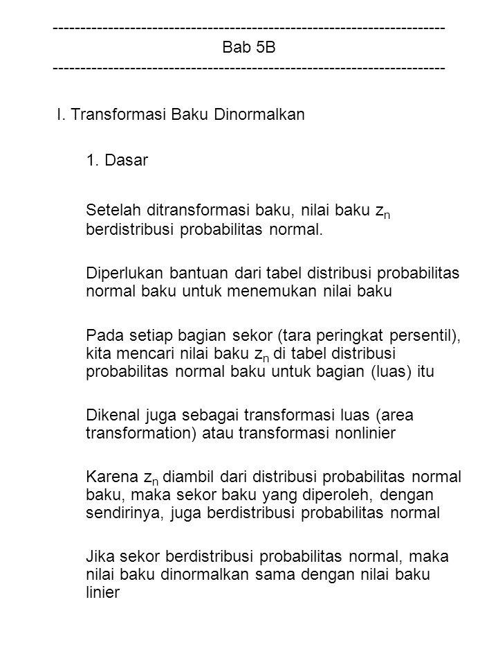 I. Transformasi Baku Dinormalkan