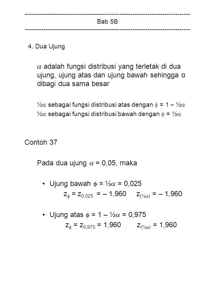 ½ sebagai fungsi distribusi atas dengan  = 1 – ½