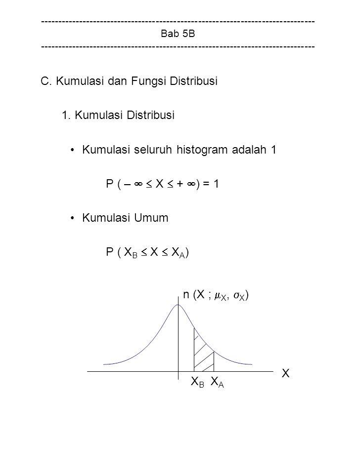 Kumulasi seluruh histogram adalah 1 P ( –   X  + ) = 1