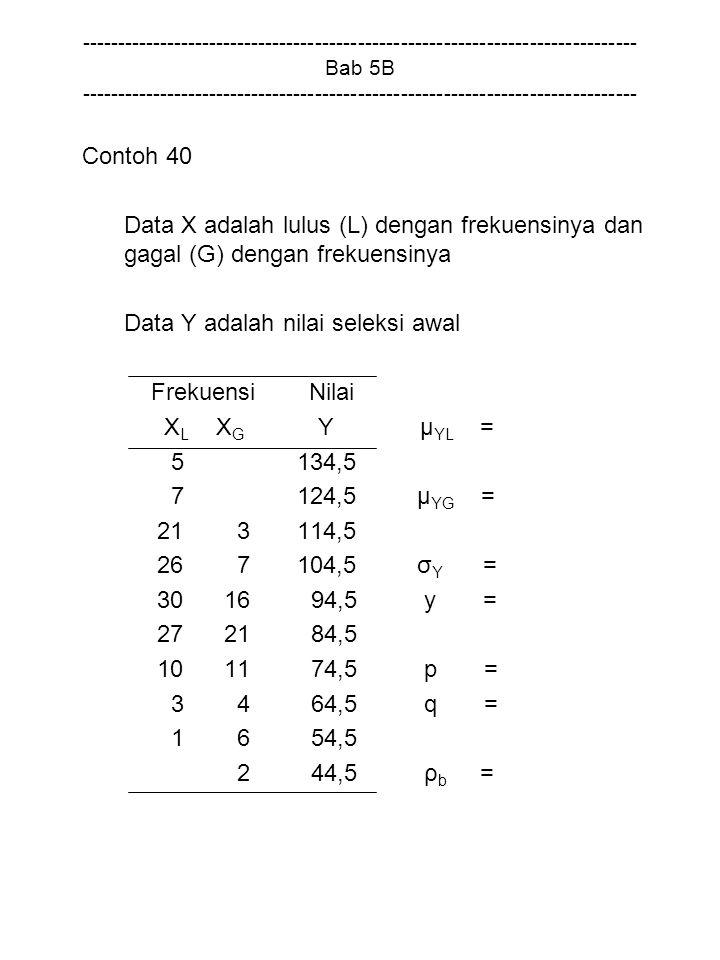 Data Y adalah nilai seleksi awal Frekuensi Nilai XL XG Y µYL = 5 134,5