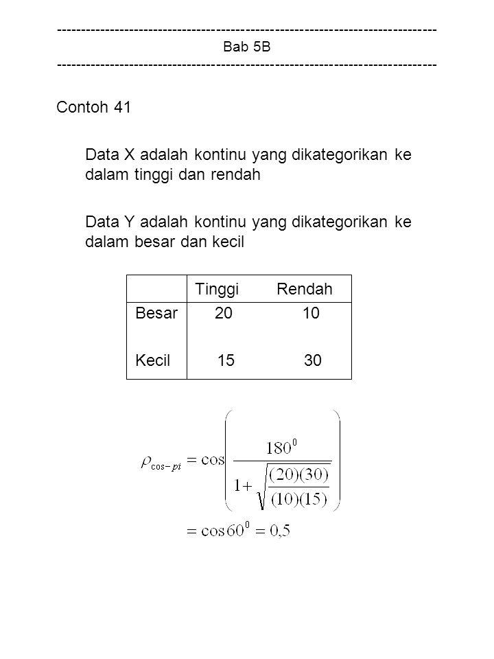 Data X adalah kontinu yang dikategorikan ke dalam tinggi dan rendah