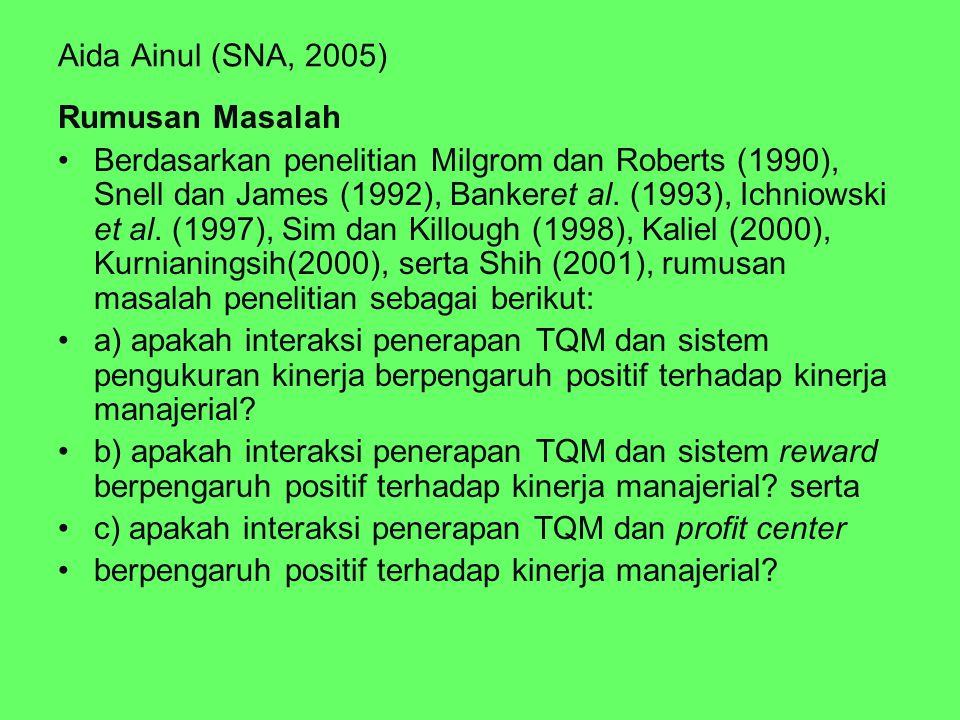Aida Ainul (SNA, 2005) Rumusan Masalah.