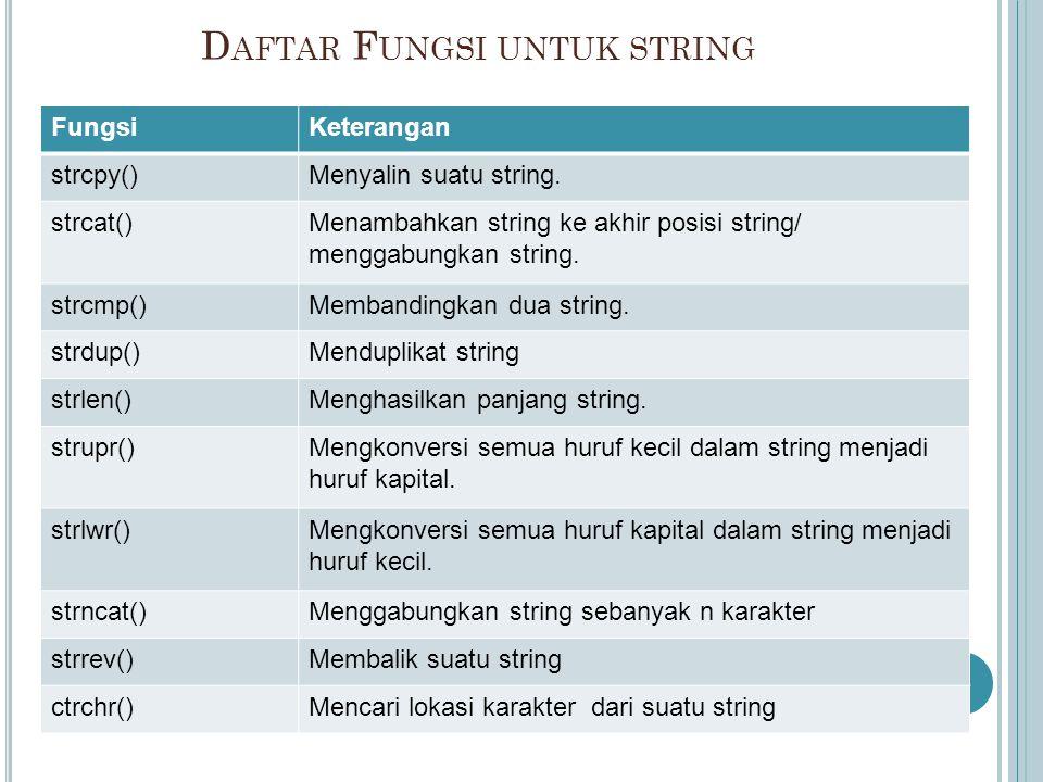 Daftar Fungsi untuk string