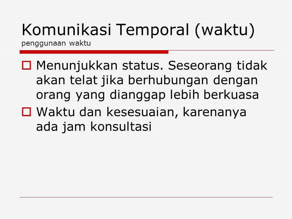 Komunikasi Temporal (waktu) penggunaan waktu