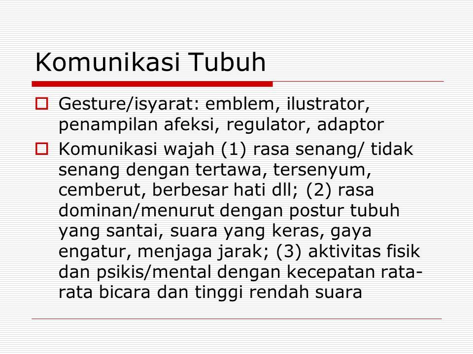 Komunikasi Tubuh Gesture/isyarat: emblem, ilustrator, penampilan afeksi, regulator, adaptor.