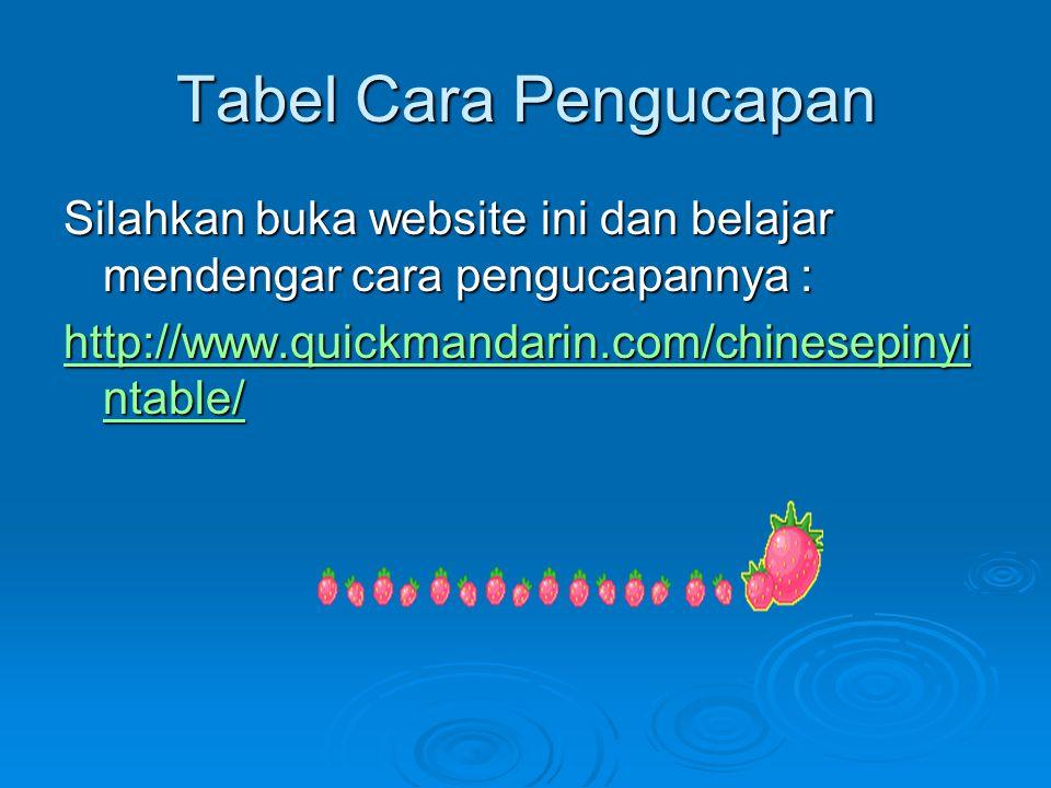 Tabel Cara Pengucapan Silahkan buka website ini dan belajar mendengar cara pengucapannya : http://www.quickmandarin.com/chinesepinyintable/