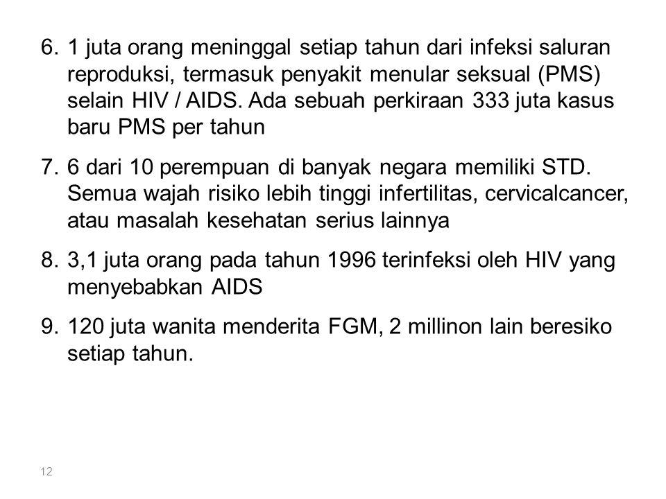 1 juta orang meninggal setiap tahun dari infeksi saluran reproduksi, termasuk penyakit menular seksual (PMS) selain HIV / AIDS. Ada sebuah perkiraan 333 juta kasus baru PMS per tahun