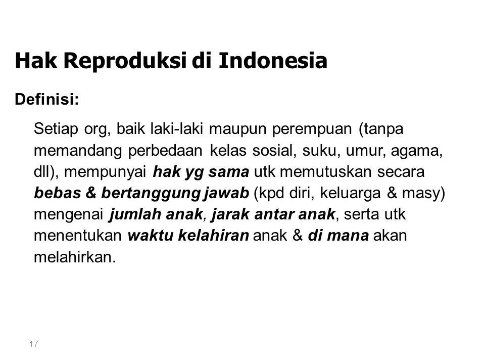Hak Reproduksi di Indonesia