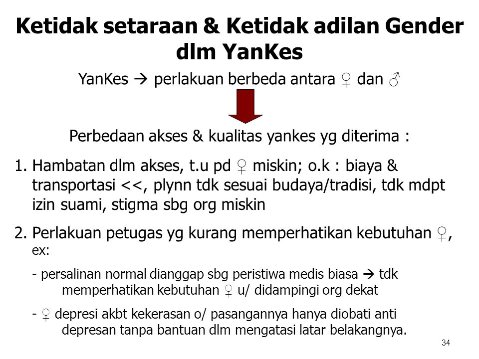 Ketidak setaraan & Ketidak adilan Gender dlm YanKes