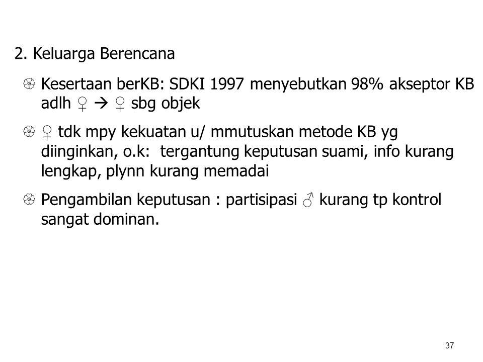 2. Keluarga Berencana Kesertaan berKB: SDKI 1997 menyebutkan 98% akseptor KB adlh ♀  ♀ sbg objek.