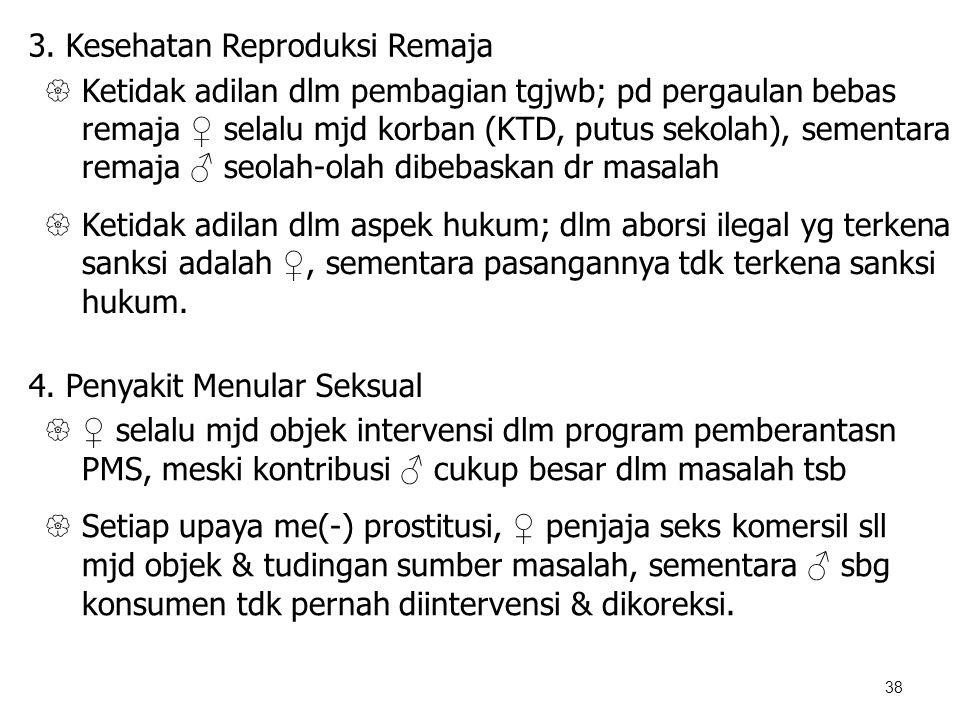 3. Kesehatan Reproduksi Remaja