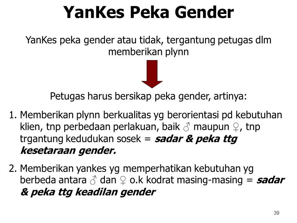 YanKes Peka Gender YanKes peka gender atau tidak, tergantung petugas dlm memberikan plynn. Petugas harus bersikap peka gender, artinya: