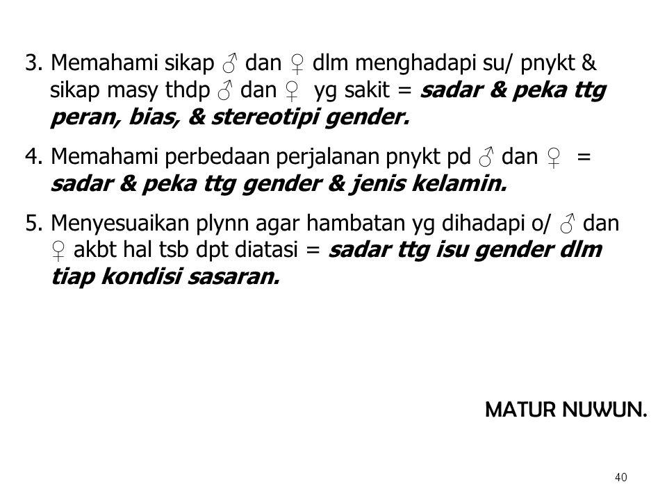 3. Memahami sikap ♂ dan ♀ dlm menghadapi su/ pnykt & sikap masy thdp ♂ dan ♀ yg sakit = sadar & peka ttg peran, bias, & stereotipi gender.