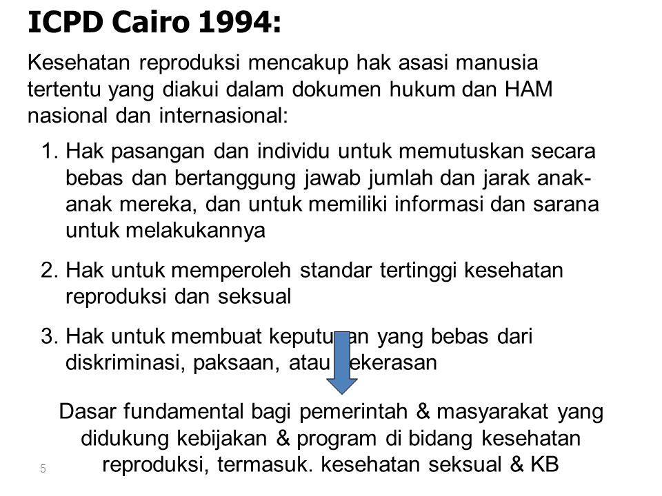 ICPD Cairo 1994: Kesehatan reproduksi mencakup hak asasi manusia tertentu yang diakui dalam dokumen hukum dan HAM nasional dan internasional: