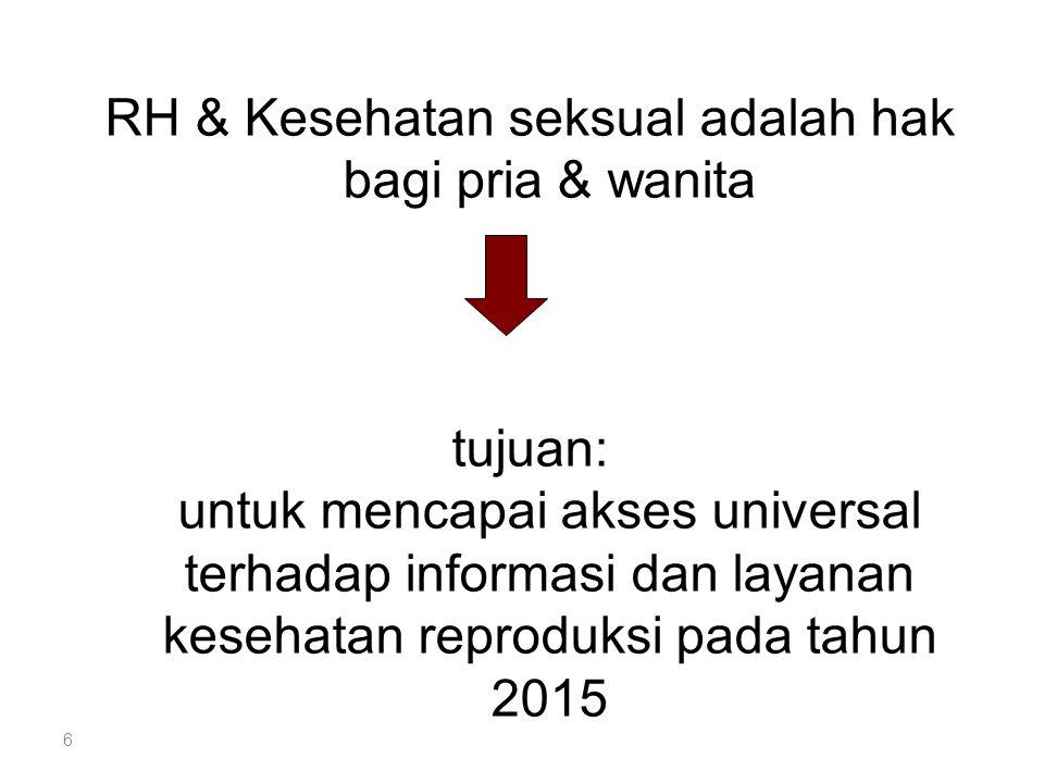 RH & Kesehatan seksual adalah hak bagi pria & wanita