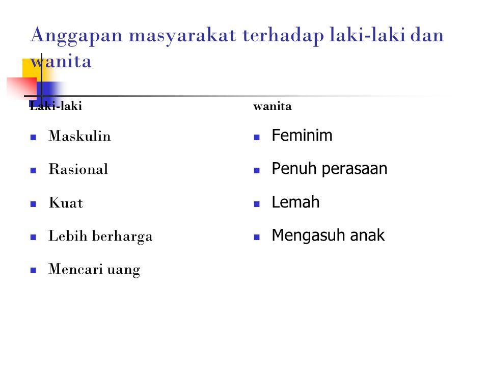 Anggapan masyarakat terhadap laki-laki dan wanita