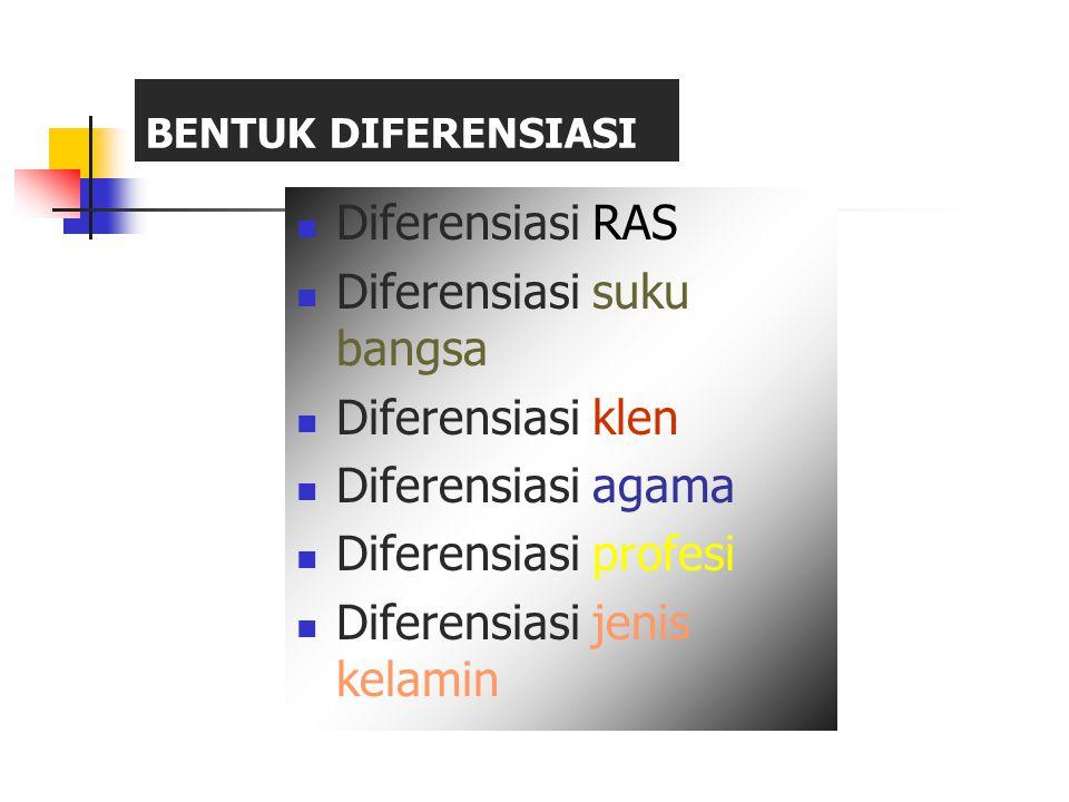 Diferensiasi suku bangsa Diferensiasi klen Diferensiasi agama