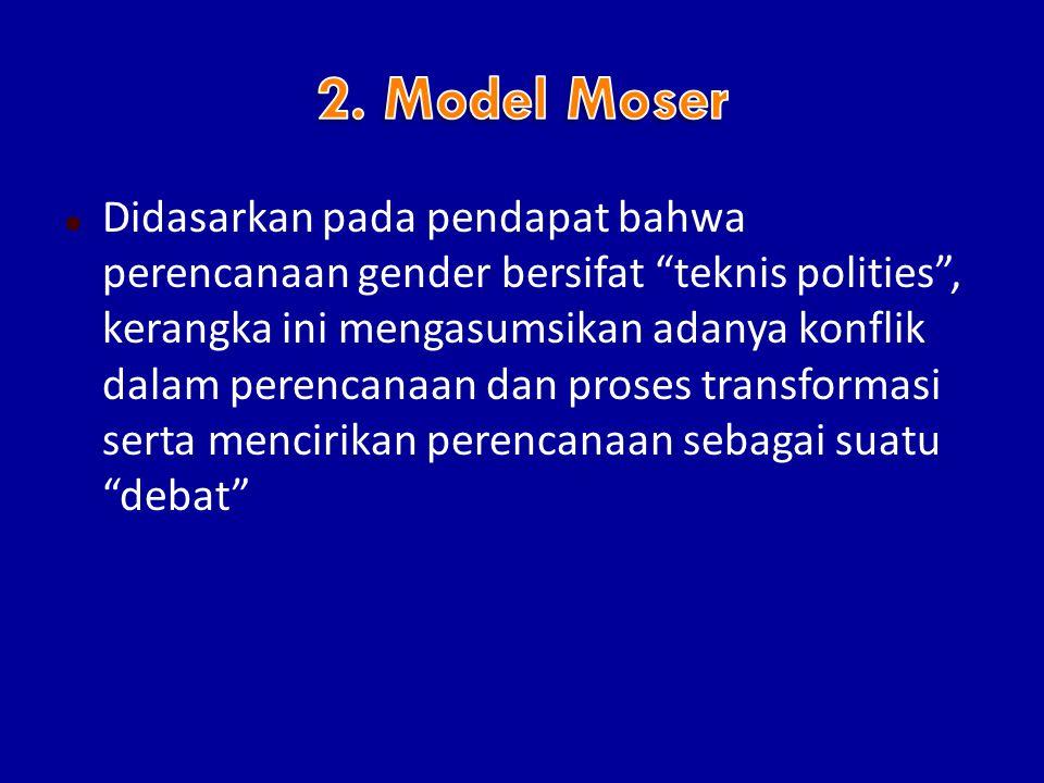 2. Model Moser