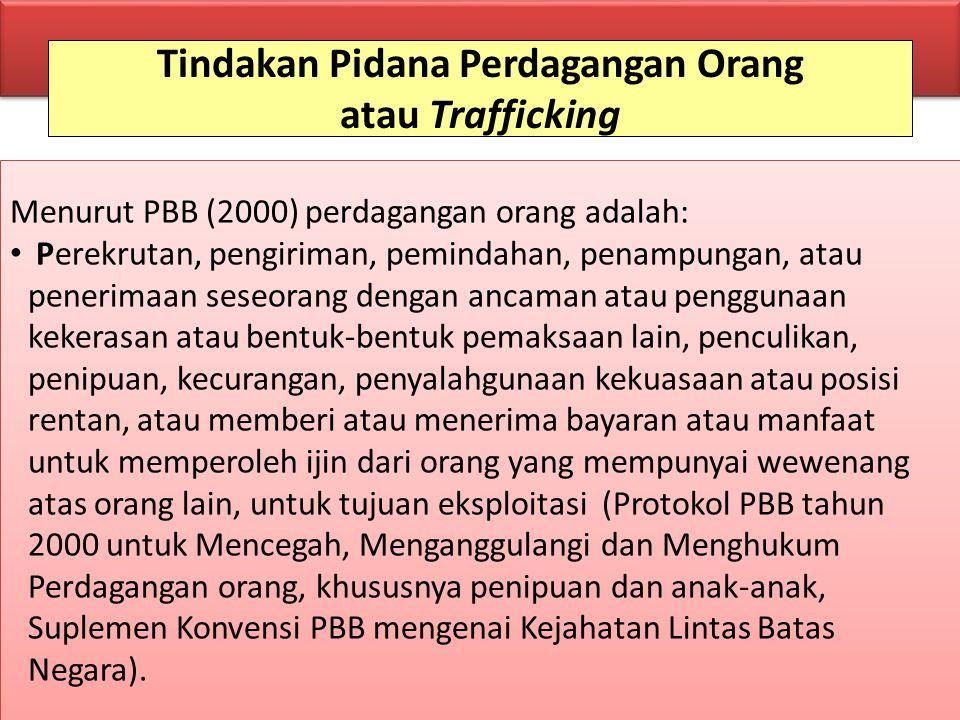 Tindakan Pidana Perdagangan Orang atau Trafficking