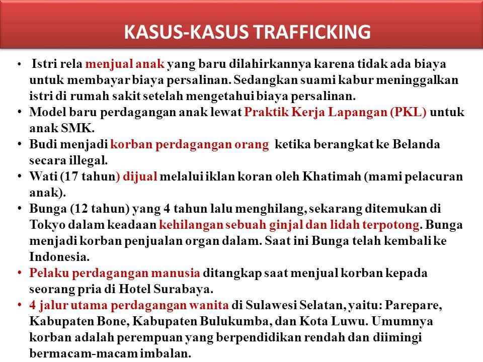 KASUS-KASUS TRAFFICKING