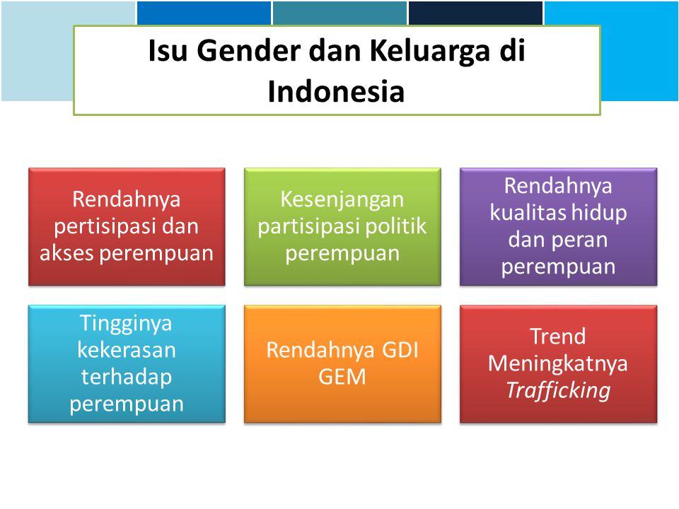 Isu Gender dan Keluarga di Indonesia