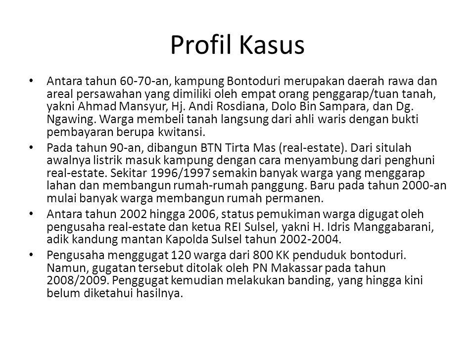 Profil Kasus