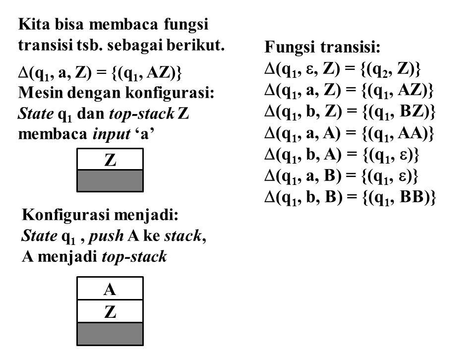 Z A Z Fungsi transisi: (q1, , Z) = {(q2, Z)}