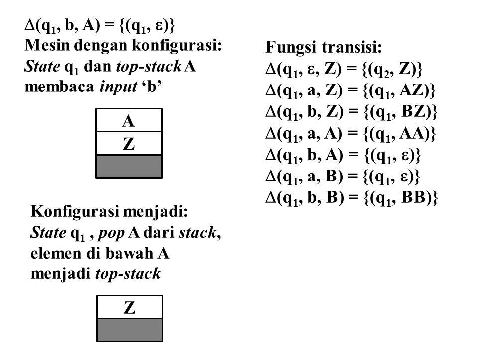 A Z Z Fungsi transisi: (q1, , Z) = {(q2, Z)}