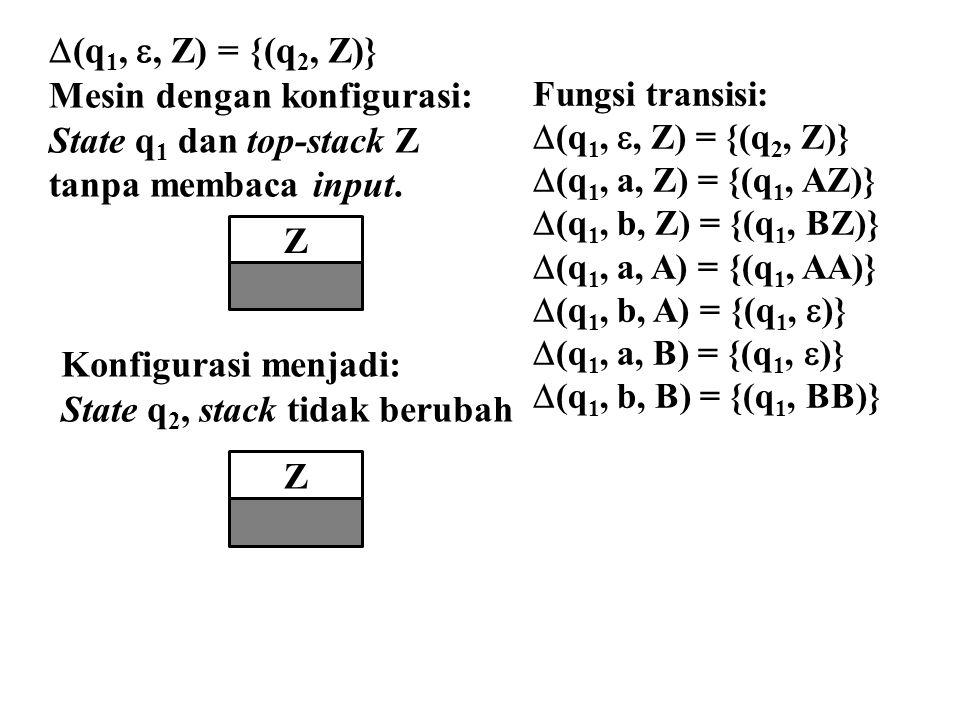 Mesin dengan konfigurasi: State q1 dan top-stack Z