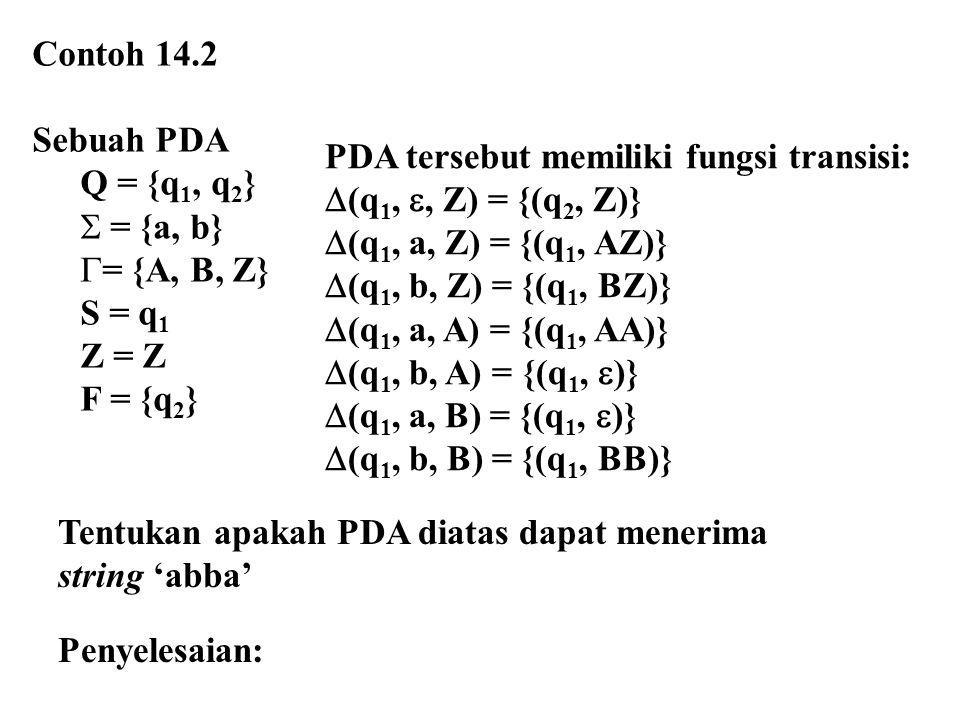 Contoh 14.2 Sebuah PDA. Q = {q1, q2} = {a, b} = {A, B, Z} S = q1. Z = Z. F = {q2} PDA tersebut memiliki fungsi transisi: