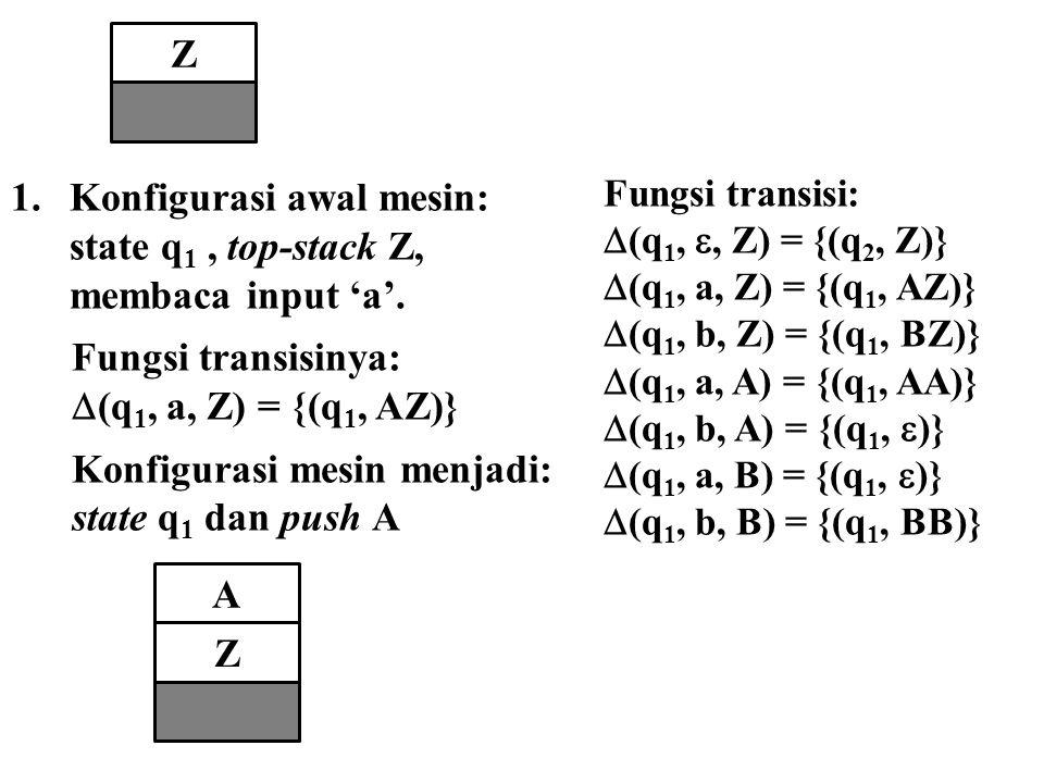 Konfigurasi awal mesin: state q1 , top-stack Z, membaca input 'a'.